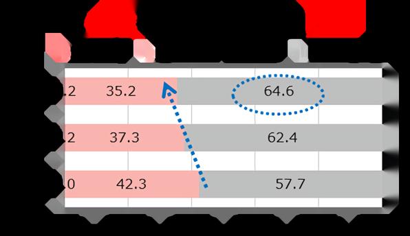 Retina 20170110 %e5%ae%9a%e7%82%b9%e8%a9%b3%e7%b4%b0 %e3%83%95%e3%82%a1%e3%83%9f%e3%83%aa%e3%83%bc %e3%82%b0%e3%83%a9%e3%83%95  11986 image010