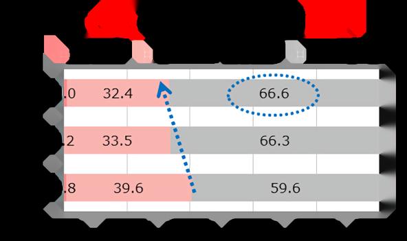 Retina 20170110 %e5%ae%9a%e7%82%b9%e8%a9%b3%e7%b4%b0 %e3%83%95%e3%82%a1%e3%83%9f%e3%83%aa%e3%83%bc %e3%82%b0%e3%83%a9%e3%83%95  11986 image012