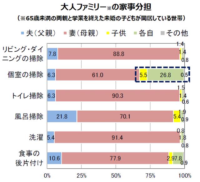 Retina %e5%a4%a7%e4%ba%ba%e3%83%95%e3%82%a1%e3%83%9f%e3%83%aa%e3%83%bc%e5%ae%b6%e4%ba%8b