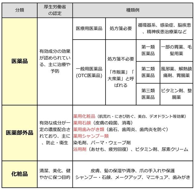 https://tguchi.s3.amazonaws.com/uploads/topic_item/image/94369/retina_iyaku.jpg