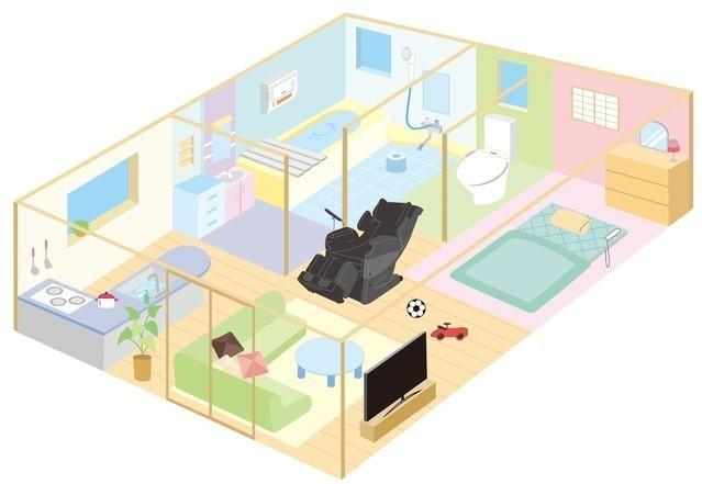 家の中のイメージ図