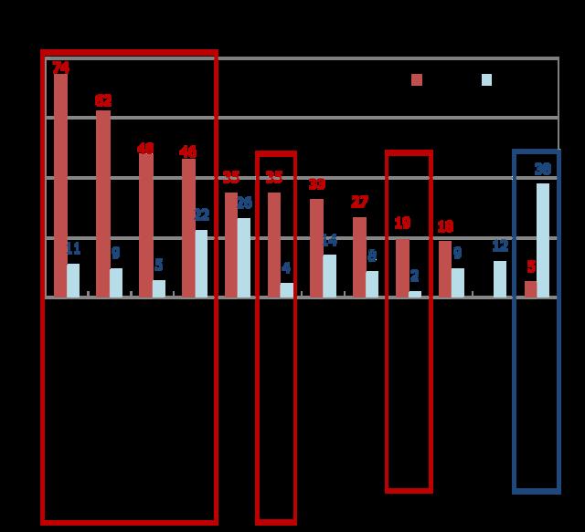 Retina %e4%ba%8c%e4%b8%96%e5%b8%af%e4%bd%8f%e5%ae%85%e3%81%ab%e4%bd%8f%e3%82%80%e8%a6%aa%e4%b8%96%e5%b8%af%e3%81%a8%e5%ad%90%e4%b8%96%e5%b8%af%e3%81%ae%e4%ba%a4%e6%b5%81%e5%ae%9f%e6%85%8b%e3%81%a8%e6%84%8f%e8%ad%98 %e5%9b%b3%ef%bc%98%e3%81%8b%e3%82%89%ef%bc%91%ef%bc%90 18912 image001